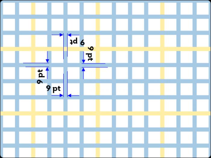 Разработка модульной сетки
